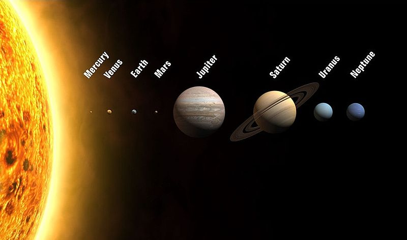 800px-Planets2013
