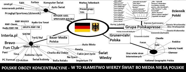 PolskaPresse2