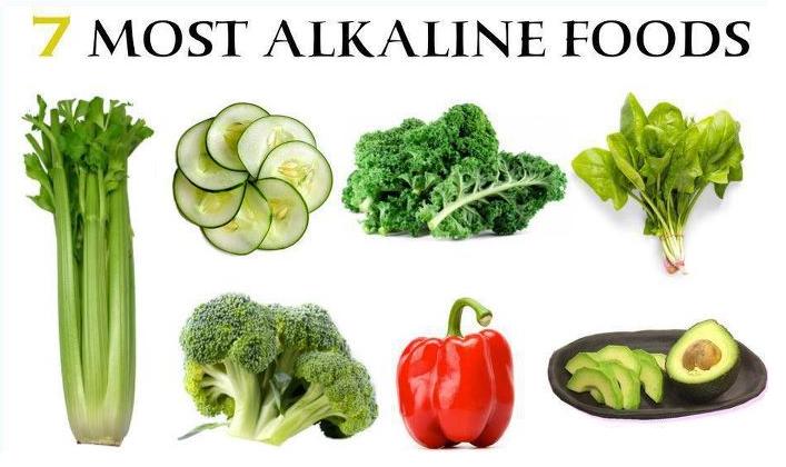 7 najbardziej zasadotwórczych warzyw: seler, ogórek, jarmuż (kapusta włoska), szpinak, brokuły, papryka, awokado