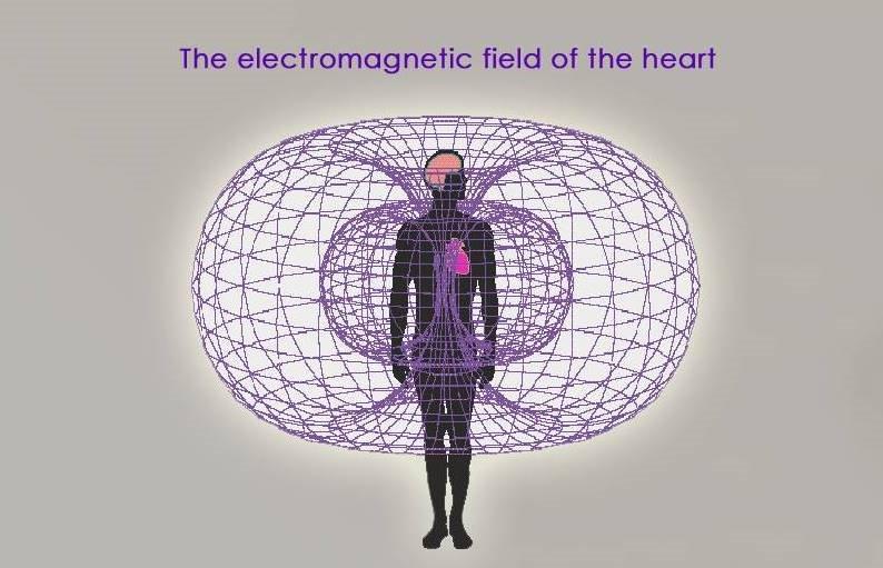 electromagnetic-field